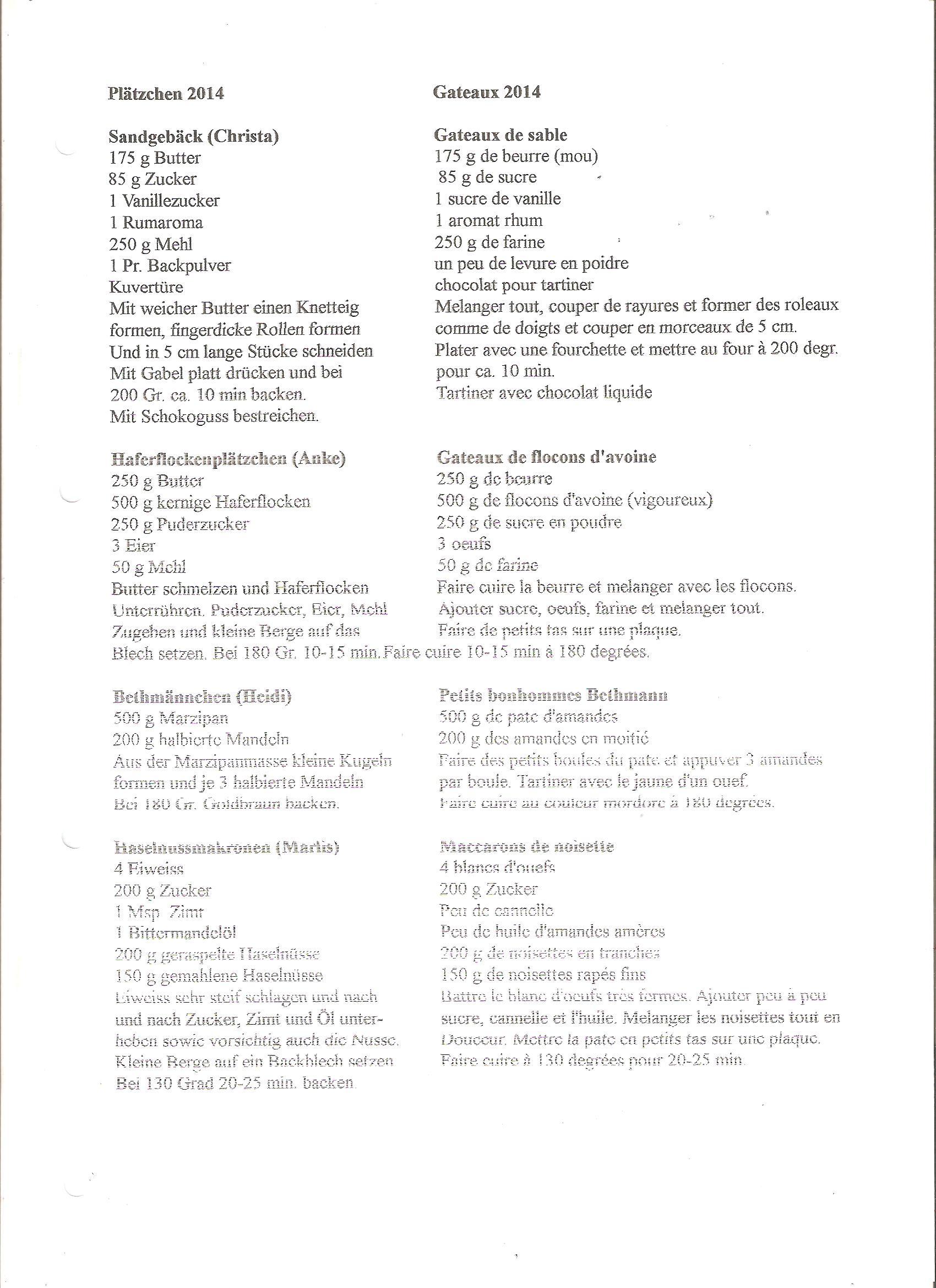 recettes 2014
